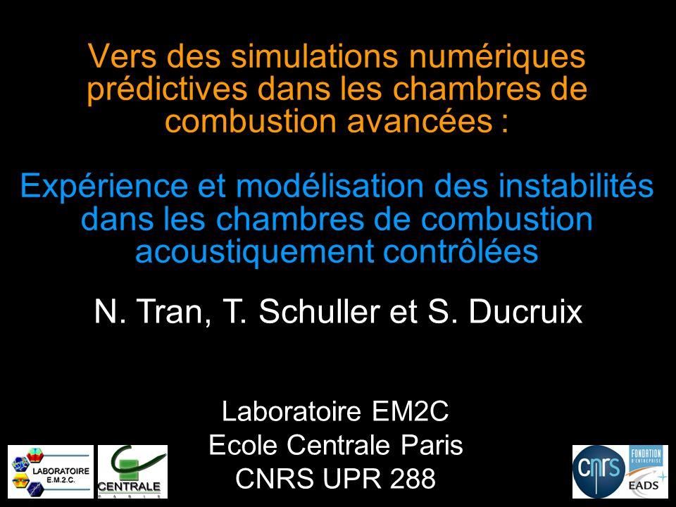 Système de contrôle amont : principe Pilotage du coefficient de réflexion acoustique dune plaque perforée Carte de fonctionnement Pilotage à fréquence fixée Coefficient de réflexion