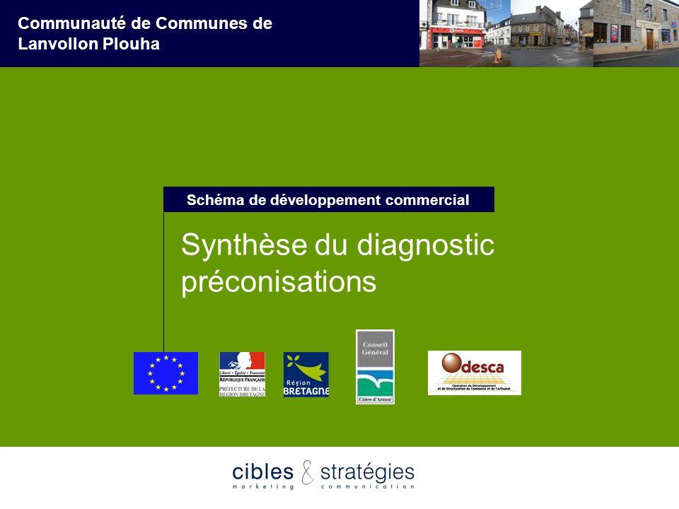 1 Schéma de développement commercial Communauté de Communes de Lanvollon Plouha Schéma de développement commercial Synthèse du diagnostic préconisatio