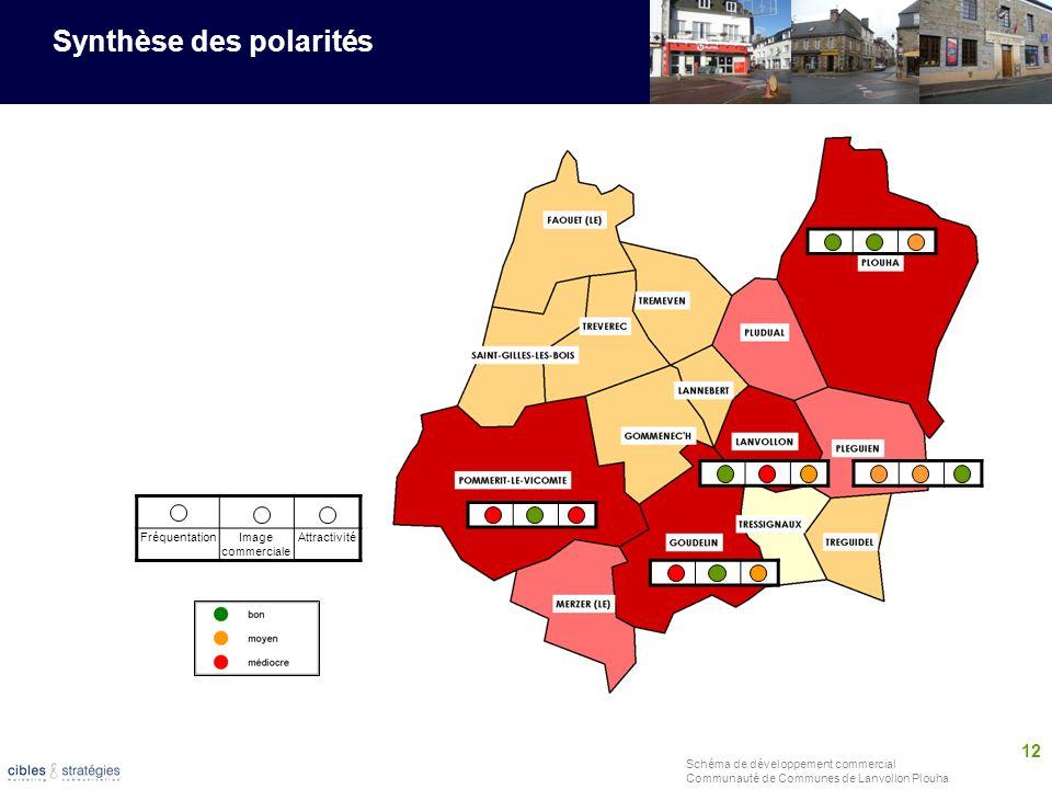 12 Schéma de développement commercial Communauté de Communes de Lanvollon Plouha Synthèse des polarités FréquentationImage commerciale Attractivité