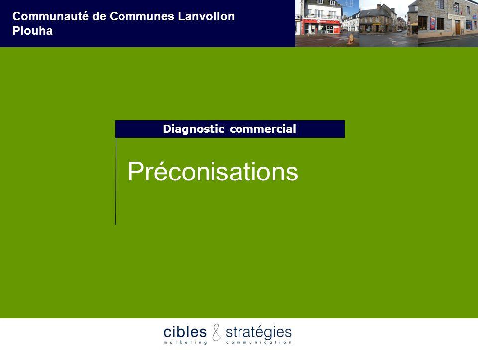 17 Schéma de développement commercial Communauté de Communes de Lanvollon Plouha Mai 2007 Préconisations Diagnostic commercial Communauté de Communes