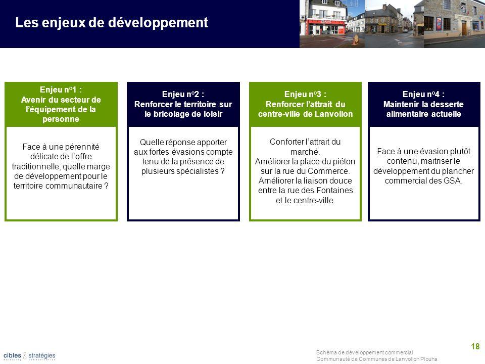 18 Schéma de développement commercial Communauté de Communes de Lanvollon Plouha Les enjeux de développement Enjeu n°1 : Avenir du secteur de léquipem