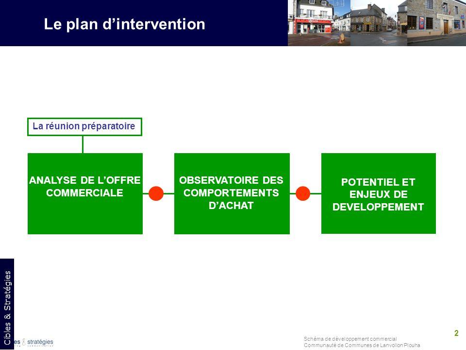 2 Schéma de développement commercial Communauté de Communes de Lanvollon Plouha POTENTIEL ET ENJEUX DE DEVELOPPEMENT OBSERVATOIRE DES COMPORTEMENTS DA
