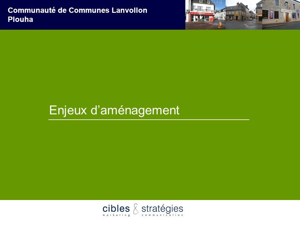 24 Schéma de développement commercial Communauté de Communes de Lanvollon Plouha Mai 2007 Enjeux daménagement Communauté de Communes Lanvollon Plouha