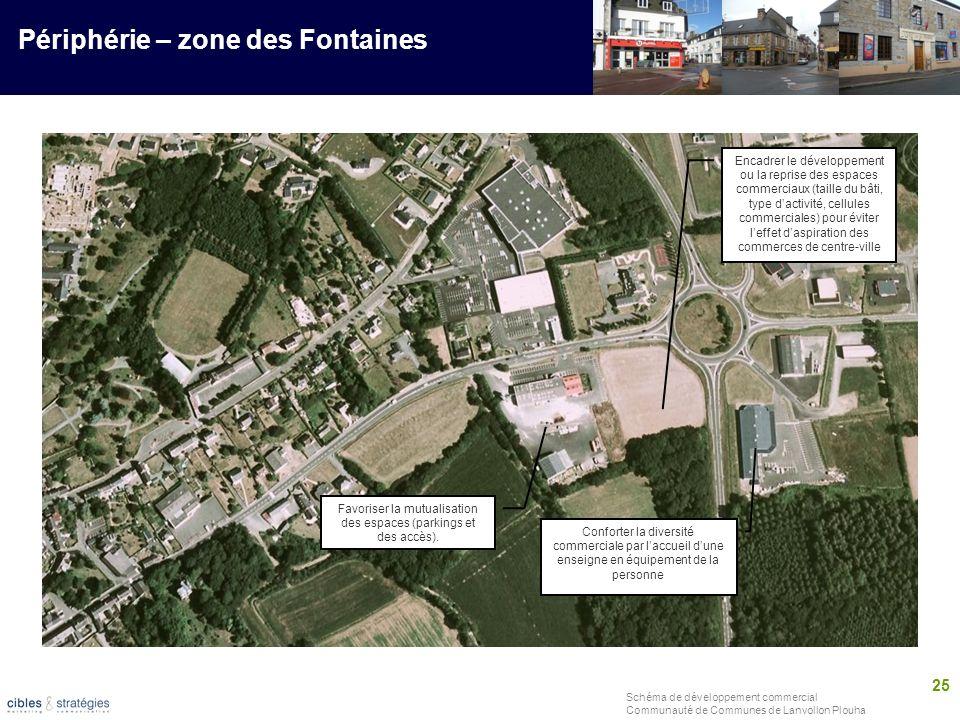 25 Schéma de développement commercial Communauté de Communes de Lanvollon Plouha Périphérie – zone des Fontaines Favoriser la mutualisation des espace