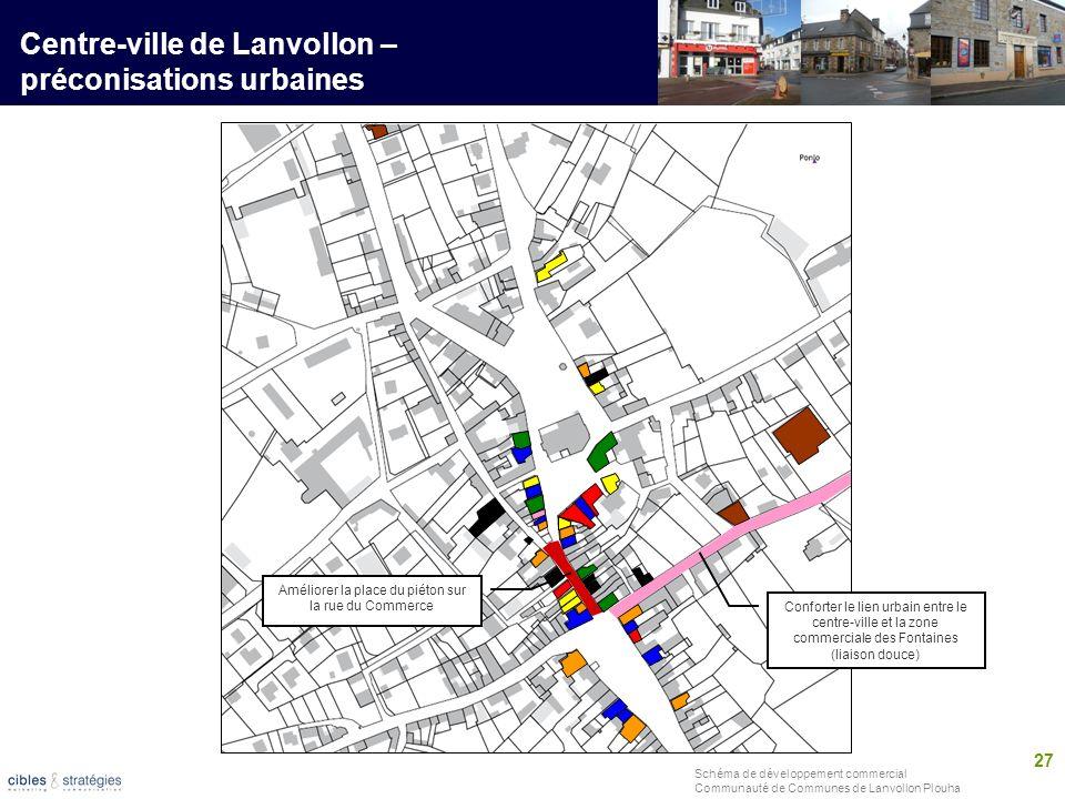 27 Schéma de développement commercial Communauté de Communes de Lanvollon Plouha Centre-ville de Lanvollon – préconisations urbaines Conforter le lien