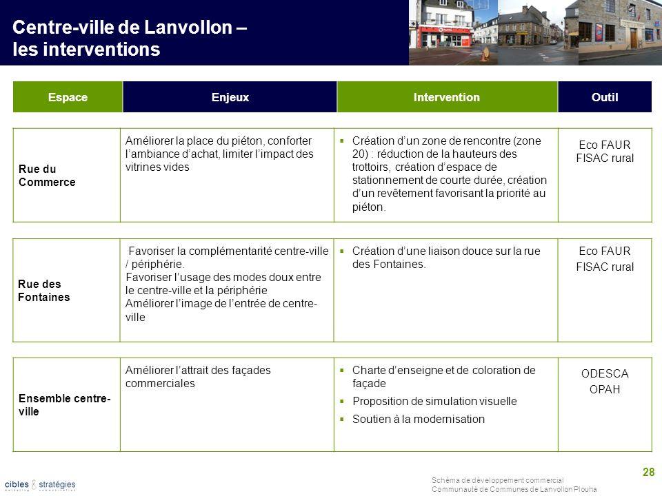 28 Schéma de développement commercial Communauté de Communes de Lanvollon Plouha EspaceEnjeuxInterventionOutil Rue du Commerce Améliorer la place du p