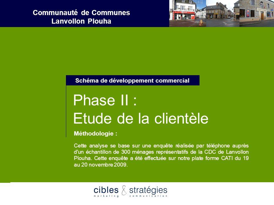 8 Schéma de développement commercial Communauté de Communes de Lanvollon Plouha Mai 2007 Phase II : Etude de la clientèle Communauté de Communes Lanvo