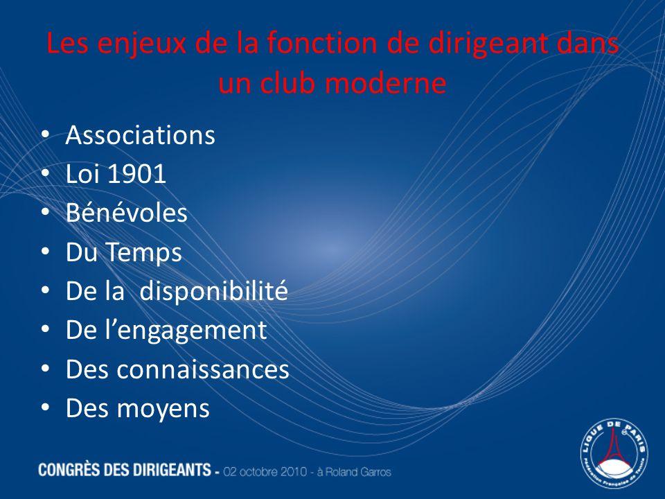Les enjeux de la fonction de dirigeant dans un club moderne Associations Loi 1901 Bénévoles Du Temps De la disponibilité De lengagement Des connaissances Des moyens