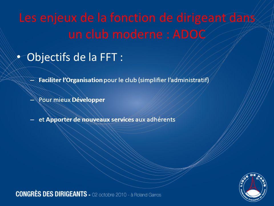 Les enjeux de la fonction de dirigeant dans un club moderne : ADOC Objectifs de la FFT : – Faciliter lOrganisation pour le club (simplifier ladministratif) – Pour mieux Développer – et Apporter de nouveaux services aux adhérents