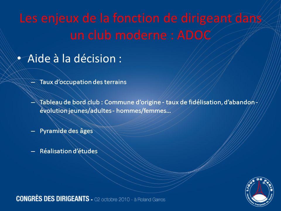 Les enjeux de la fonction de dirigeant dans un club moderne : ADOC Aide à la décision : – Taux doccupation des terrains – Tableau de bord club : Commu
