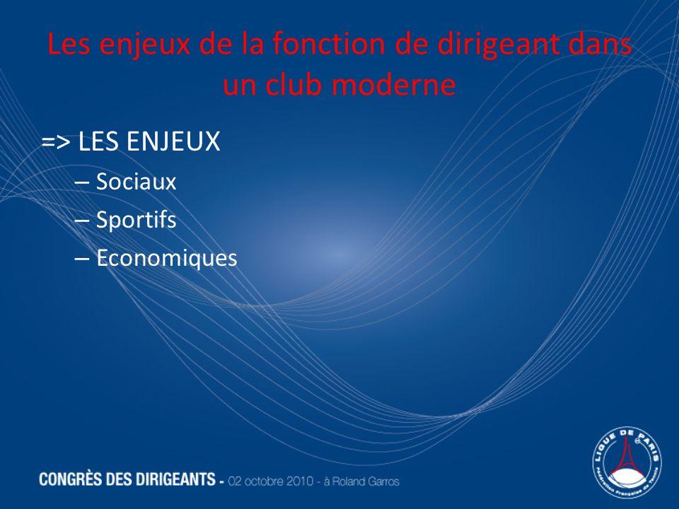 Les enjeux de la fonction de dirigeant dans un club moderne => LES ENJEUX – Sociaux – Sportifs – Economiques