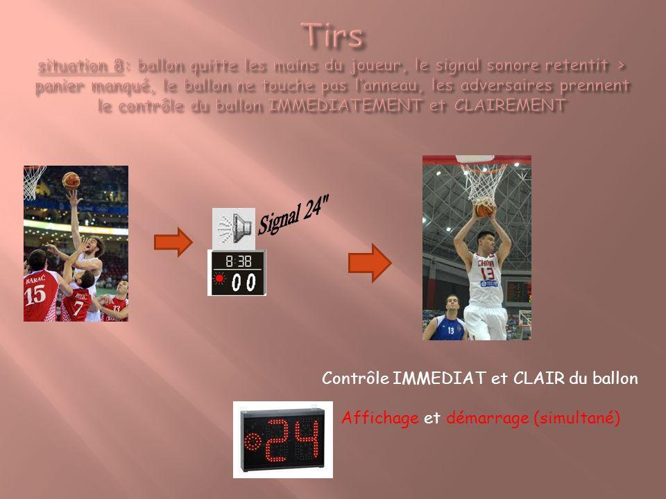 Contrôle IMMEDIAT et CLAIR du ballon Affichage et démarrage (simultané)