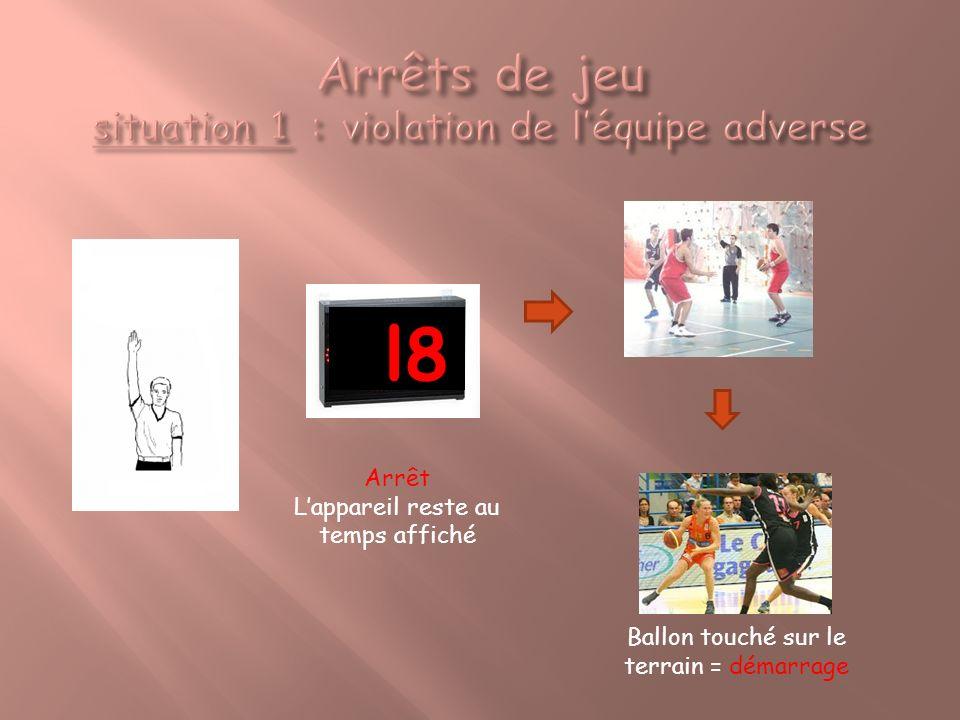 Ballon touché sur le terrain = démarrage l8 Arrêt Lappareil reste au temps affiché