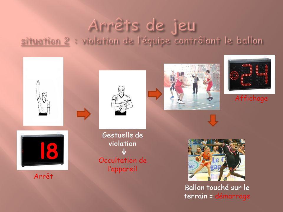 Ballon touché sur le terrain = démarrage l8 Arrêt Gestuelle de violation Occultation de lappareil Affichage