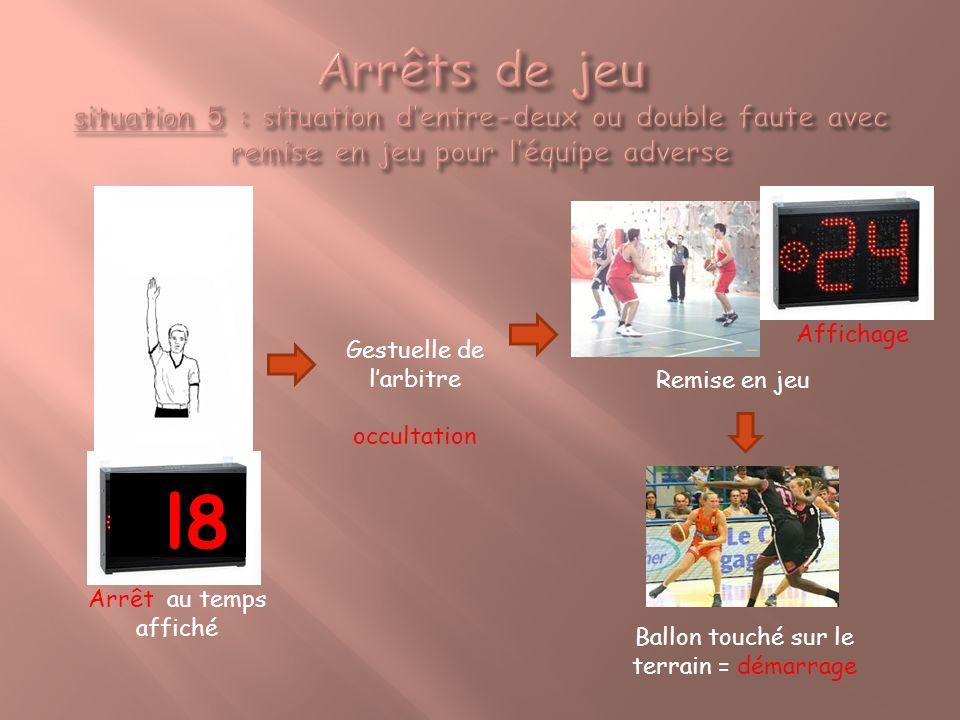 Ballon touché sur le terrain = démarrage Arrêt au temps affiché l8 Gestuelle de larbitre occultation Remise en jeu Affichage