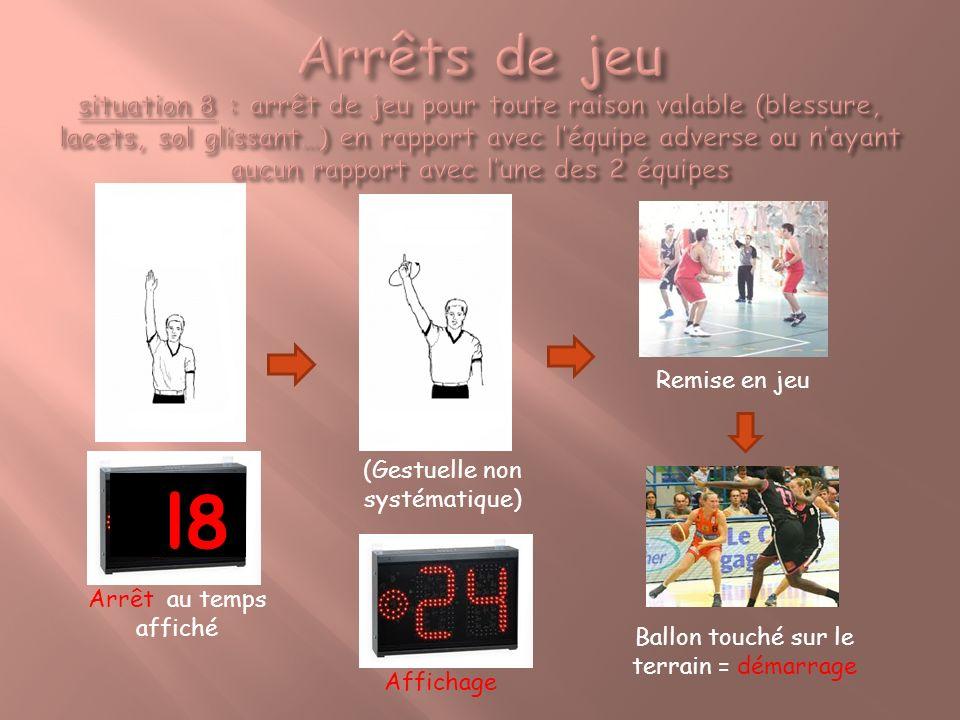 Ballon touché sur le terrain = démarrage Arrêt au temps affiché l8 Remise en jeu Affichage (Gestuelle non systématique)
