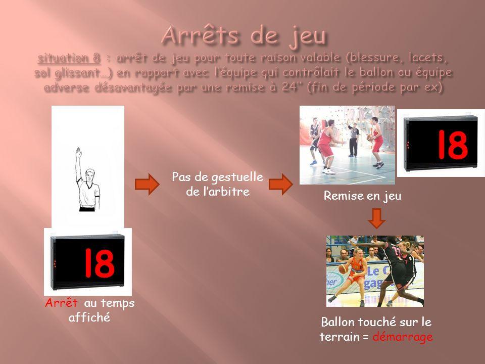 Ballon touché sur le terrain = démarrage Arrêt au temps affiché l8 Remise en jeu Pas de gestuelle de larbitre l8