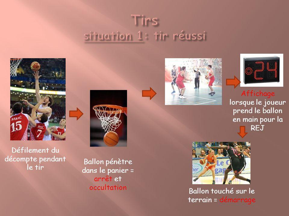 Défilement du décompte pendant le tir Ballon pénètre dans le panier = arrêt et occultation Affichage lorsque le joueur prend le ballon en main pour la REJ Ballon touché sur le terrain = démarrage