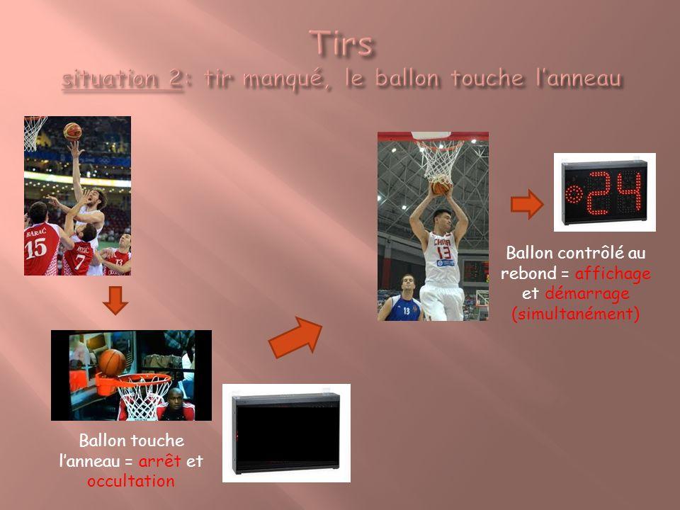Ballon touche lanneau = arrêt et occultation Ballon contrôlé au rebond = affichage et démarrage (simultanément)