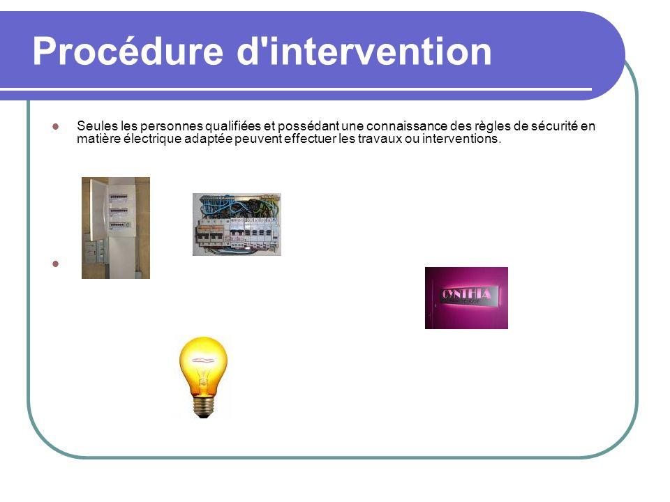 Procédure d'intervention Seules les personnes qualifiées et possédant une connaissance des règles de sécurité en matière électrique adaptée peuvent ef