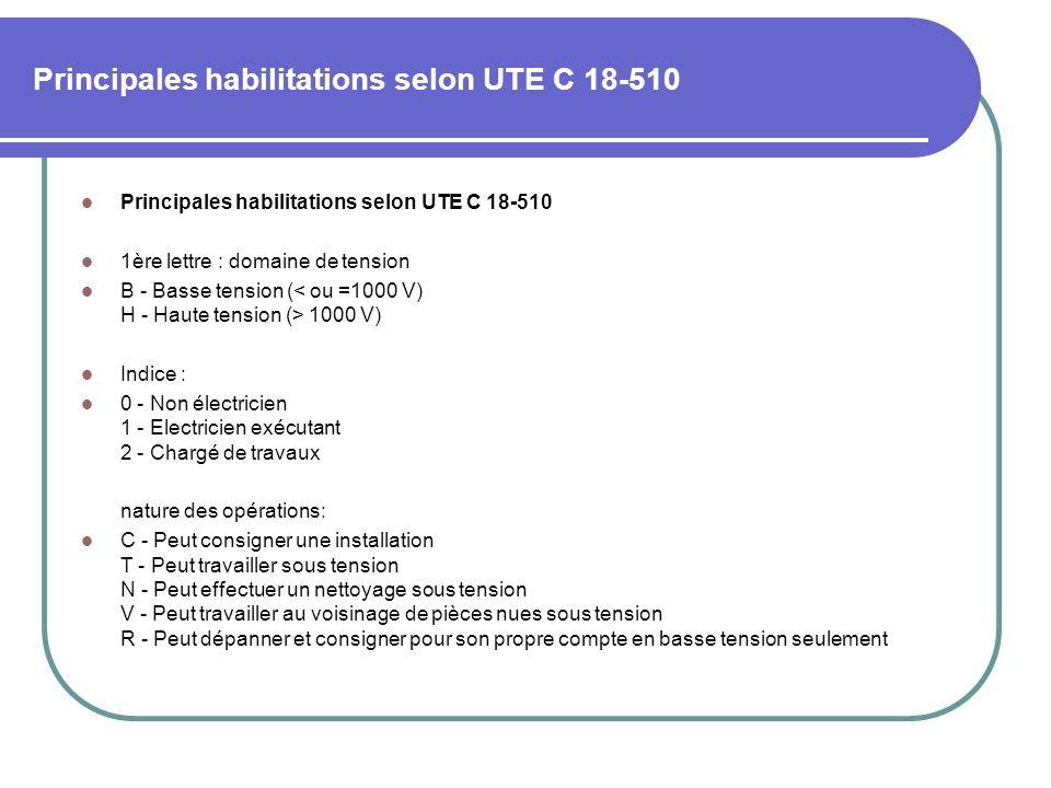 Principales habilitations selon UTE C 18-510 1ère lettre : domaine de tension B - Basse tension ( 1000 V) Indice : 0 - Non électricien 1 - Electricien