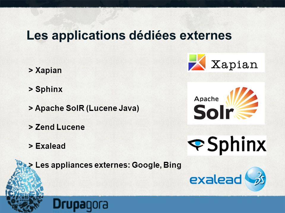 Les applications dédiées externes > Xapian > Sphinx > Apache SolR (Lucene Java) > Zend Lucene > Exalead > Les appliances externes: Google, Bing