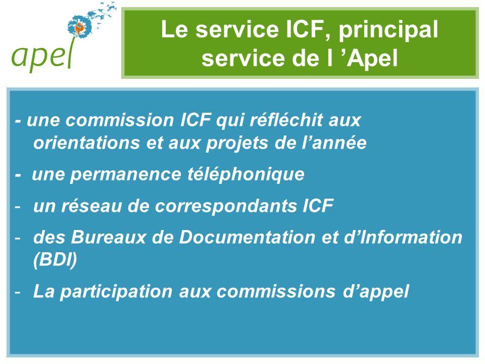 Le service ICF, principal service de l Apel - une commission ICF qui réfléchit aux orientations et aux projets de lannée - une permanence téléphonique