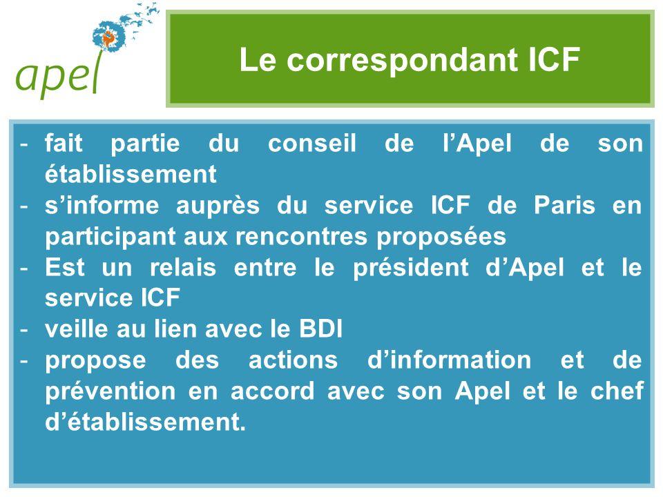 Le correspondant ICF -fait partie du conseil de lApel de son établissement -sinforme auprès du service ICF de Paris en participant aux rencontres prop