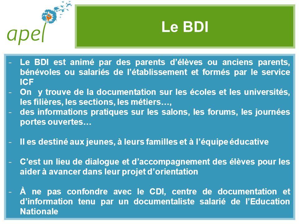 Le BDI Apel Paris Apel détablissement -Le BDI est animé par des parents délèves ou anciens parents, bénévoles ou salariés de létablissement et formés