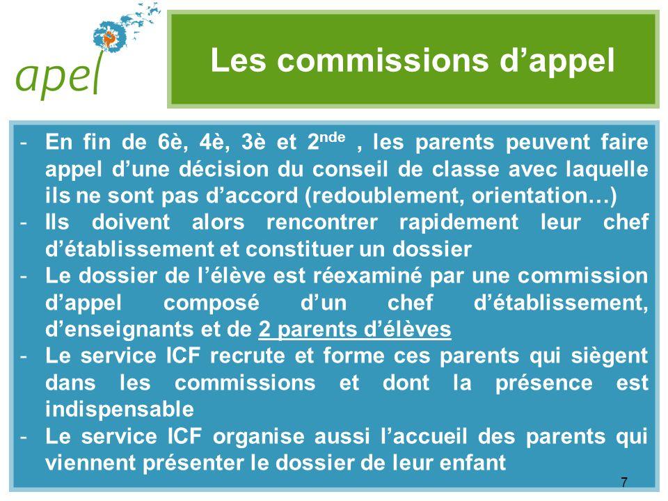 Les commissions dappel -En fin de 6è, 4è, 3è et 2 nde, les parents peuvent faire appel dune décision du conseil de classe avec laquelle ils ne sont pa