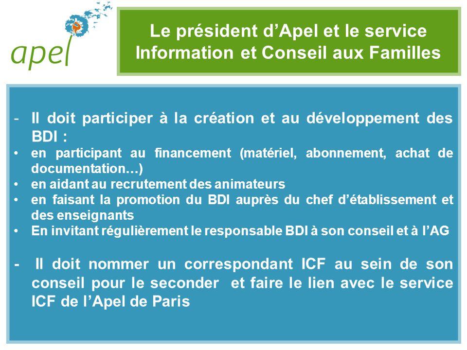 Le président dApel et le service Information et Conseil aux Familles -Il doit participer à la création et au développement des BDI : en participant au