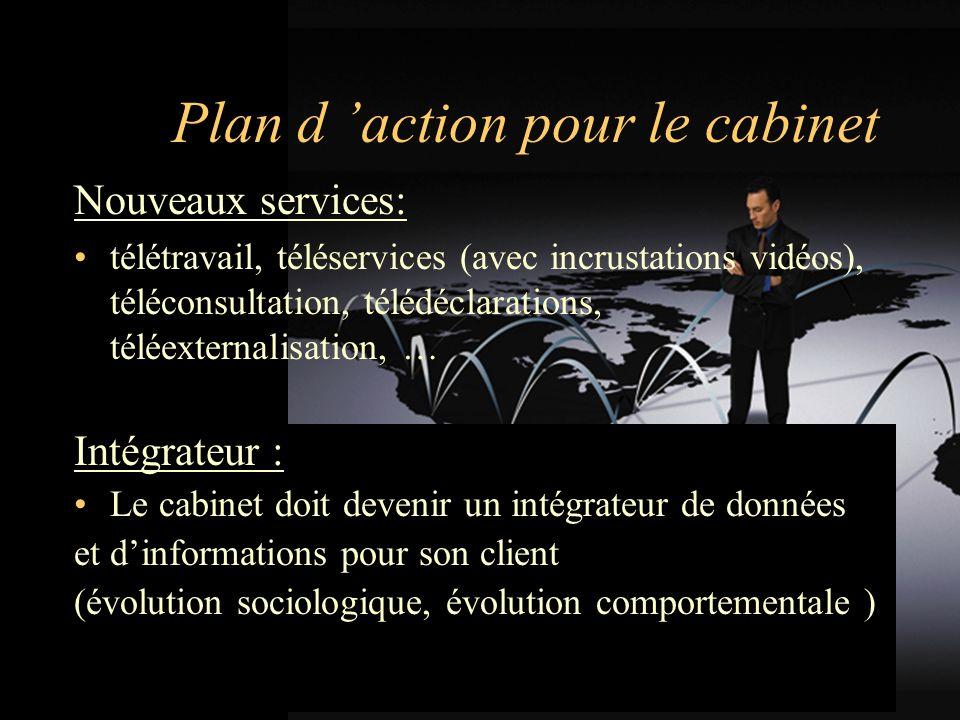 Plan d action pour le cabinet Développement d une forte culture NTIC Ré-équipement du cabinet avec des outils performants : ouverts, fédérateurs, réactifs.