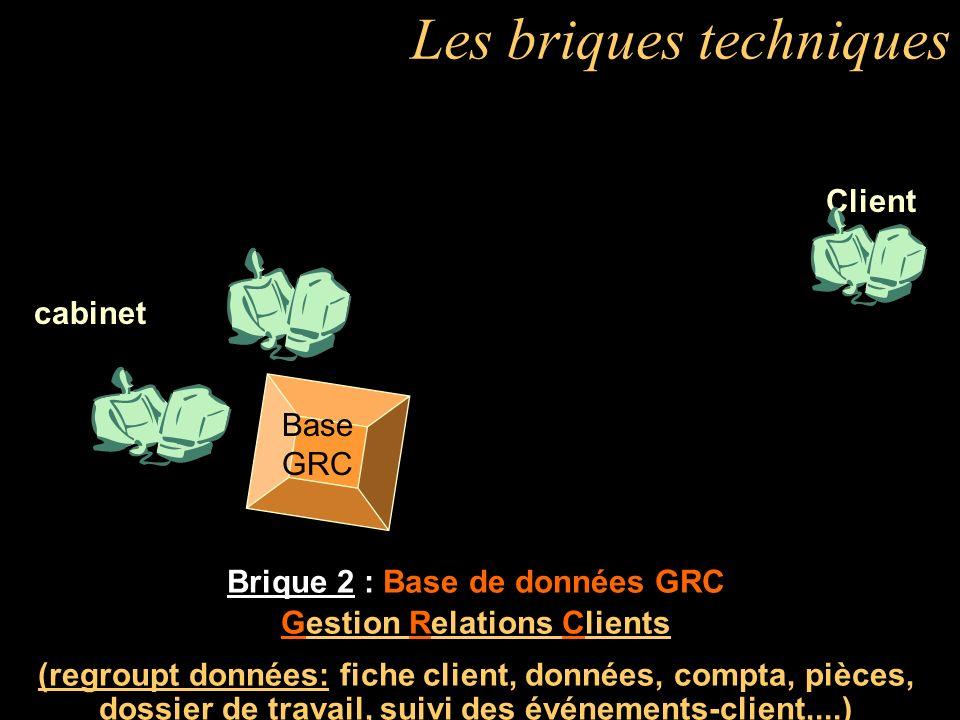Les briques techniques Brique 1 : Automatisation de l acquisition des données ou des pièces.