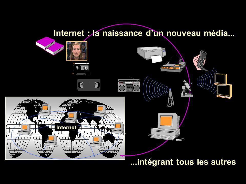 Internet : la naissance dun nouveau média......intégrant tous les autres Internet