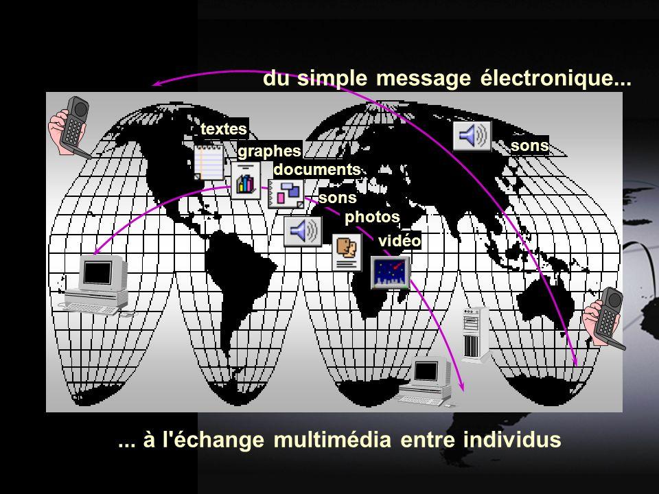 photos vidéo sons documents sons graphes...