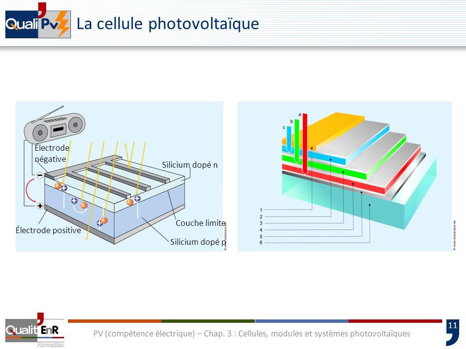 10 PV (compétence électrique) – Chap. 3 : Cellules, modules et systèmes photovoltaïques Leffet photovoltaïque