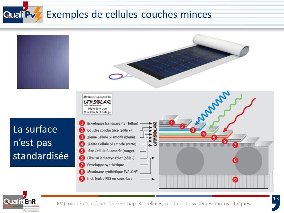 12 PV (compétence électrique) – Chap. 3 : Cellules, modules et systèmes photovoltaïques Exemples de cellules cristallines MonocristallinPolycristallin