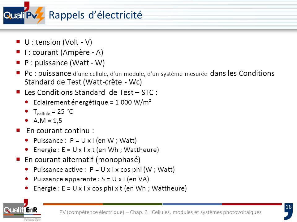 15 PV (compétence électrique) – Chap. 3 : Cellules, modules et systèmes photovoltaïques U = R x I (V Ω A) P = U x I (W V A) P = R x I x I = R x I² Gra