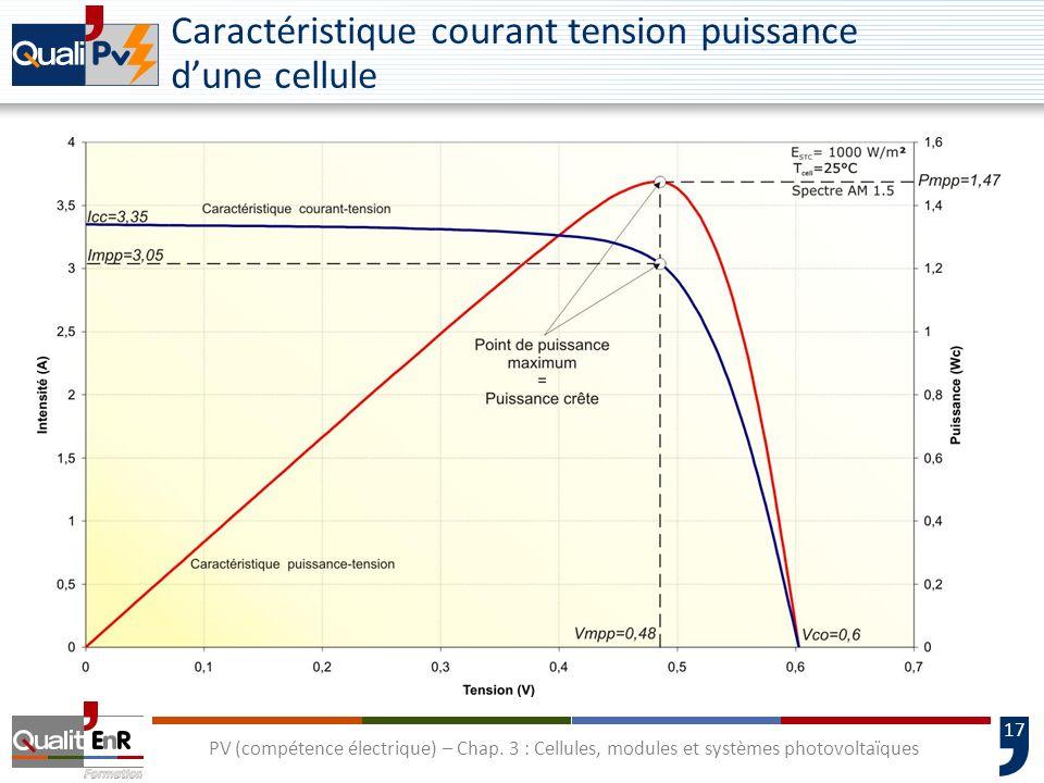 16 PV (compétence électrique) – Chap. 3 : Cellules, modules et systèmes photovoltaïques Rappels délectricité U : tension (Volt - V) I : courant (Ampèr