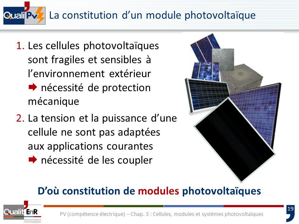 18 PV (compétence électrique) – Chap. 3 : Cellules, modules et systèmes photovoltaïques Différentes tailles de cellules en polycristallin 101 x 101101