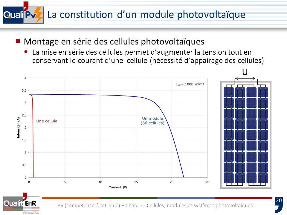 19 PV (compétence électrique) – Chap. 3 : Cellules, modules et systèmes photovoltaïques La constitution dun module photovoltaïque 1.Les cellules photo
