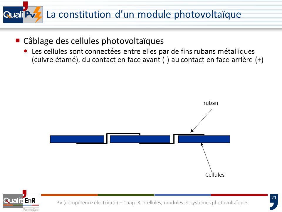 20 PV (compétence électrique) – Chap. 3 : Cellules, modules et systèmes photovoltaïques U La constitution dun module photovoltaïque Montage en série d