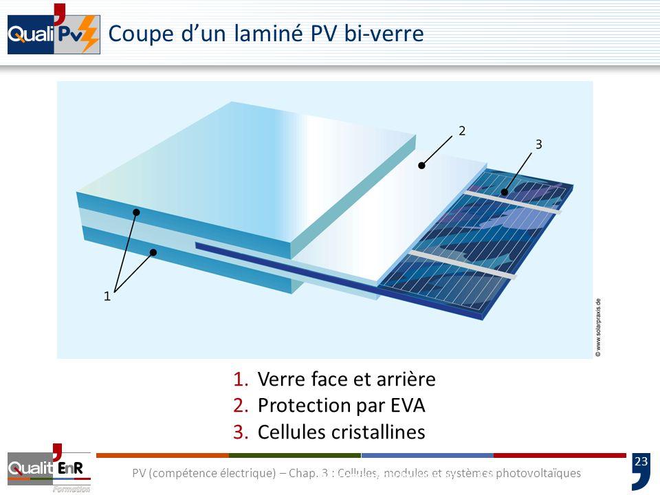 22 PV (compétence électrique) – Chap. 3 : Cellules, modules et systèmes photovoltaïques La constitution dun module photovoltaïque Encapsulation des ce