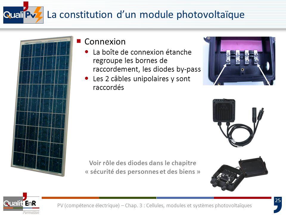 24 PV (compétence électrique) – Chap. 3 : Cellules, modules et systèmes photovoltaïques Coupe dun module PV (verre-polymère) avec cadre 3-10Le process