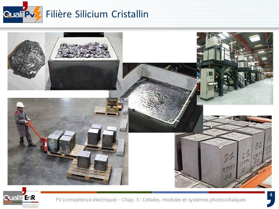 3 PV (compétence électrique) – Chap. 3 : Cellules, modules et systèmes photovoltaïques De la silice au silicium… Filière Silicium Cristallin Silicium