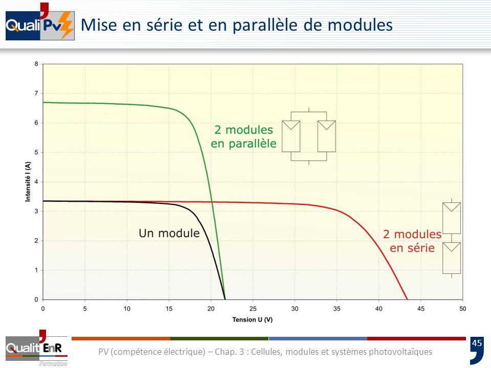 44 PV (compétence électrique) – Chap. 3 : Cellules, modules et systèmes photovoltaïques Le champ de modules photovoltaïques