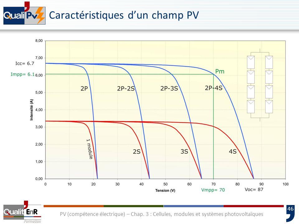 45 PV (compétence électrique) – Chap. 3 : Cellules, modules et systèmes photovoltaïques Mise en série et en parallèle de modules