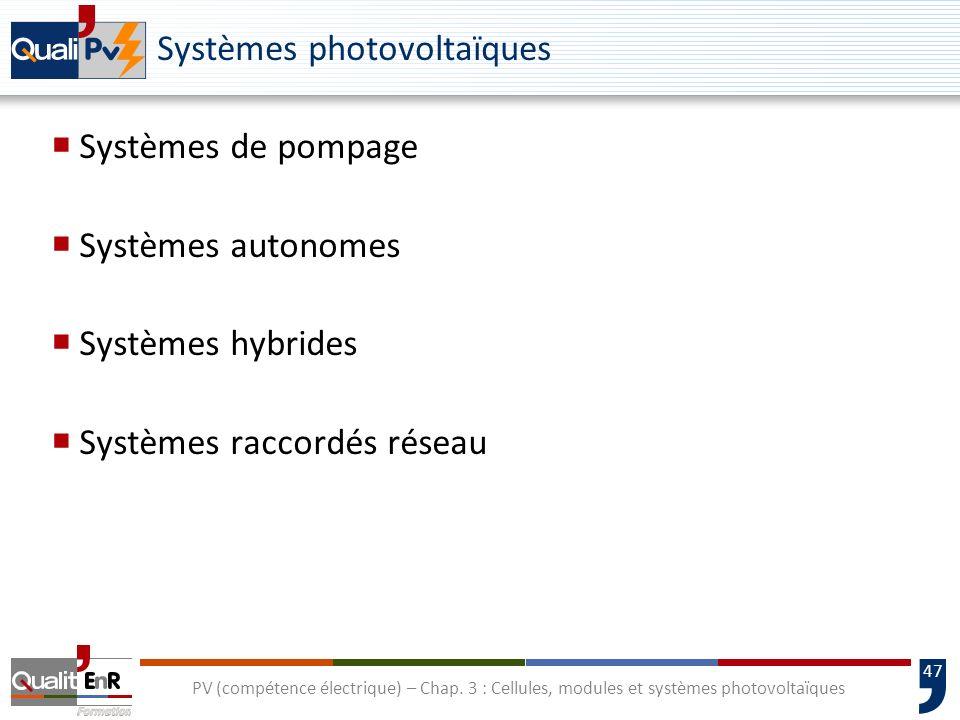 46 PV (compétence électrique) – Chap. 3 : Cellules, modules et systèmes photovoltaïques Caractéristiques dun champ PV
