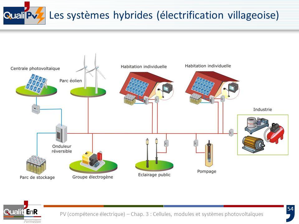 53 PV (compétence électrique) – Chap. 3 : Cellules, modules et systèmes photovoltaïques Les systèmes hybrides individuels