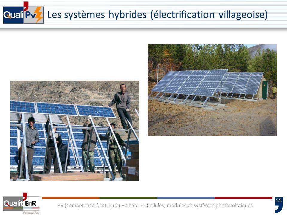 54 PV (compétence électrique) – Chap. 3 : Cellules, modules et systèmes photovoltaïques Les systèmes hybrides (électrification villageoise)